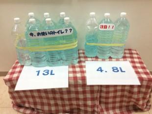 13Lが4.8Lに!71%減の節水力です。